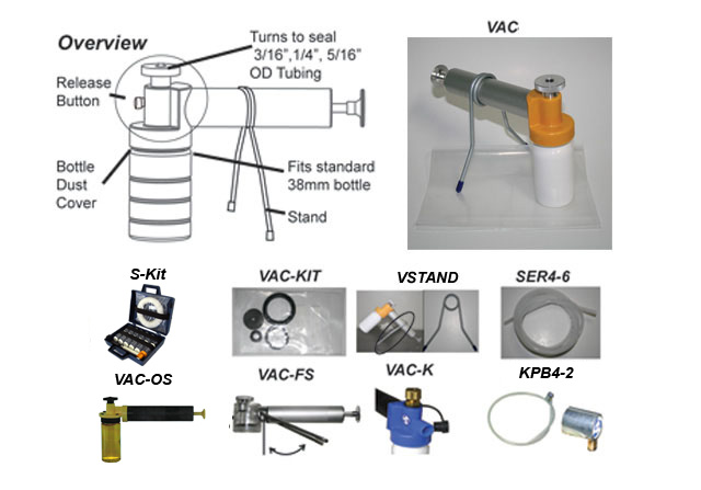 Vacuum Pump - Checkfluid